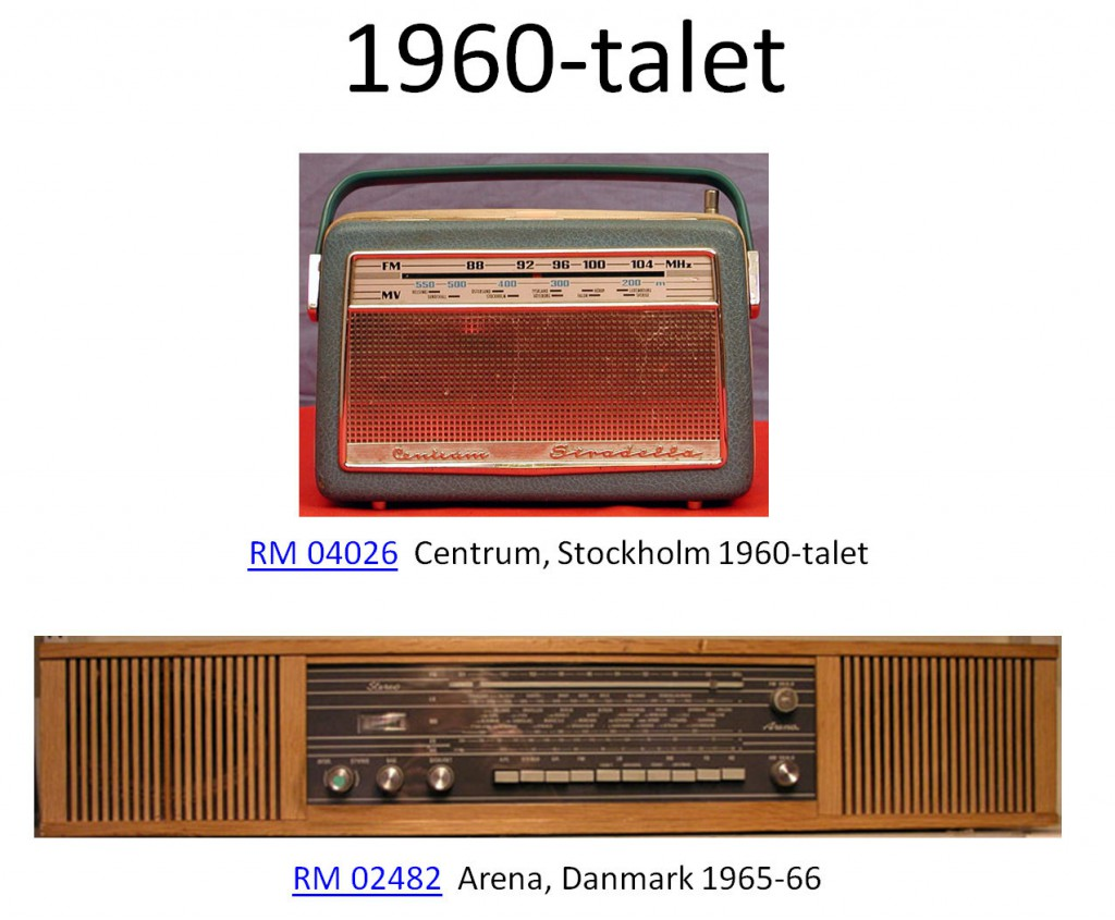 1960-talet